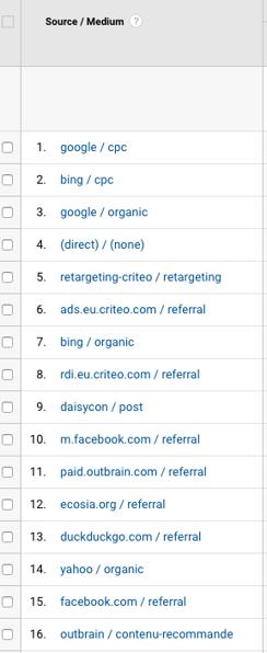 utm-google-analytics-source