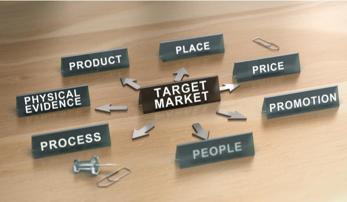 4P marketing - 7P marketing