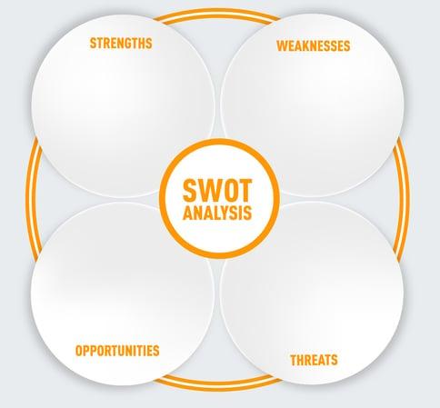 strategie-marketing-etapes-analyse swot exemple.jpg