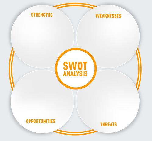 strategie-marketing-etapes-analyse swot exemple.jpg