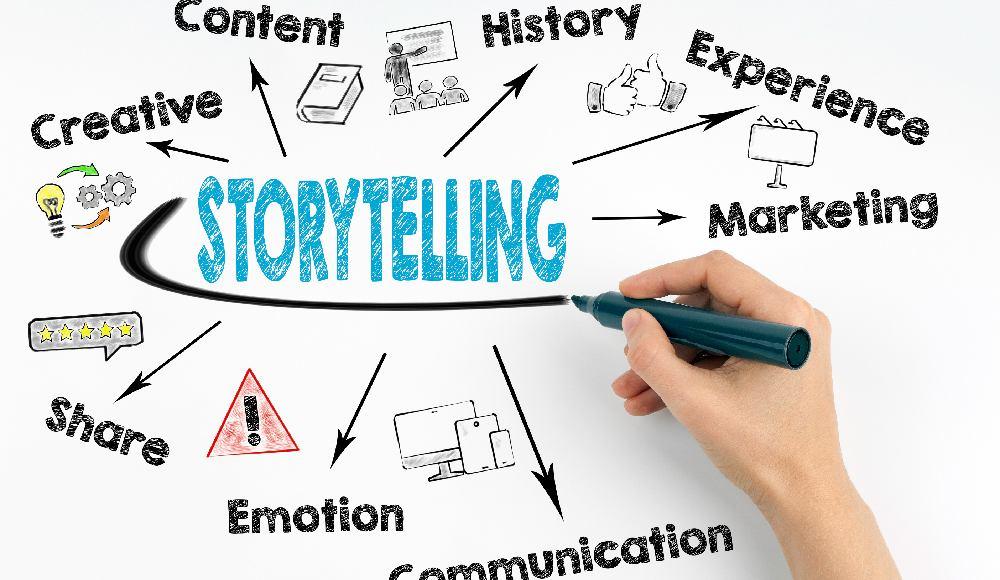 strategie-marketing-exemple-storytelling