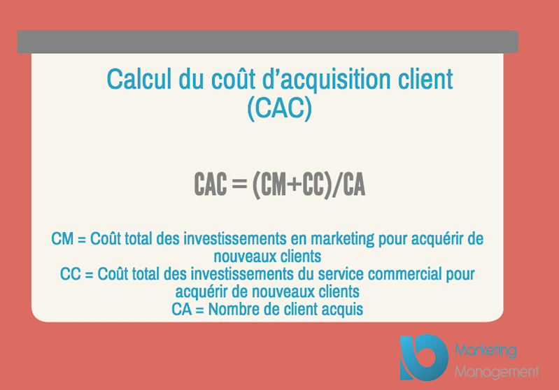 cout-acquisition-client-reunion-calcul