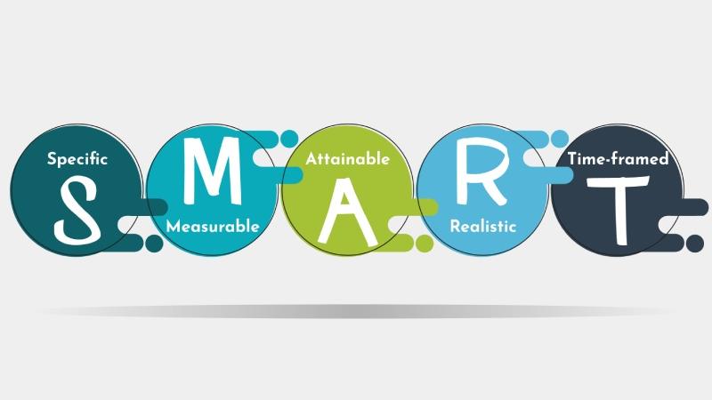 incentives-motivation-equipe-commerciale-SMART mmio