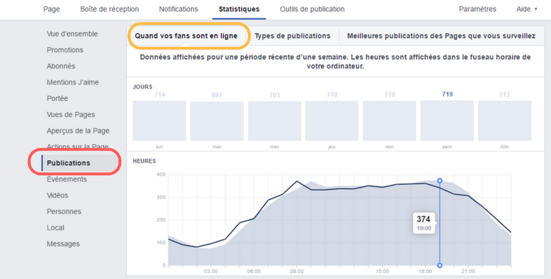 statistiques facebook quand vos fans son en ligne