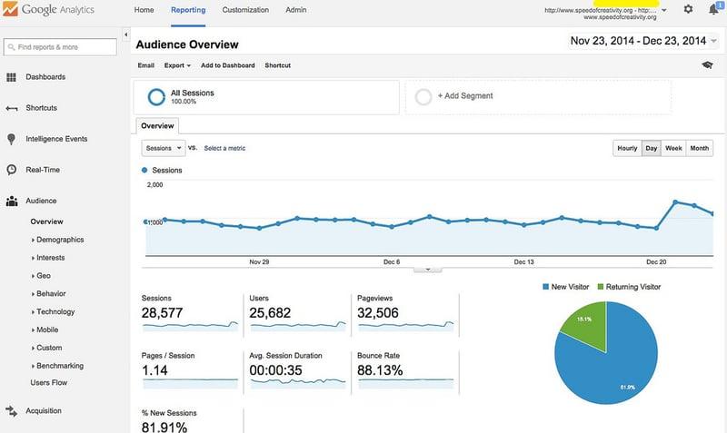 refonte-site-internet-google-analytics